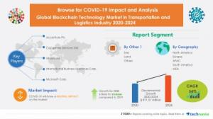 Blockchain Technology Market in Transportation and Logistics Industry